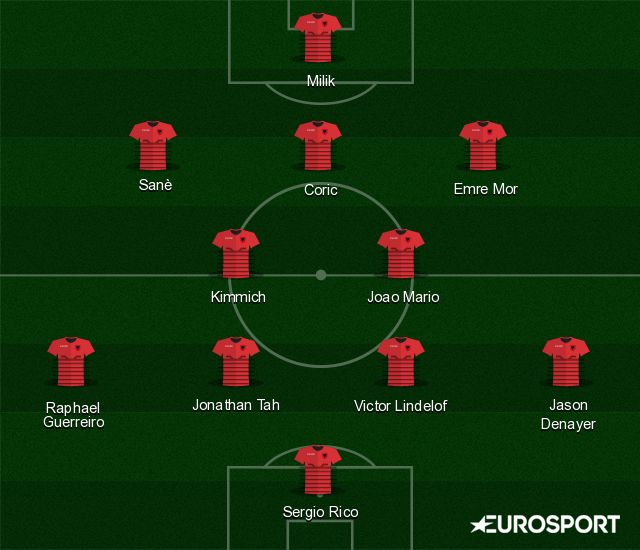 euro-2016-top-young