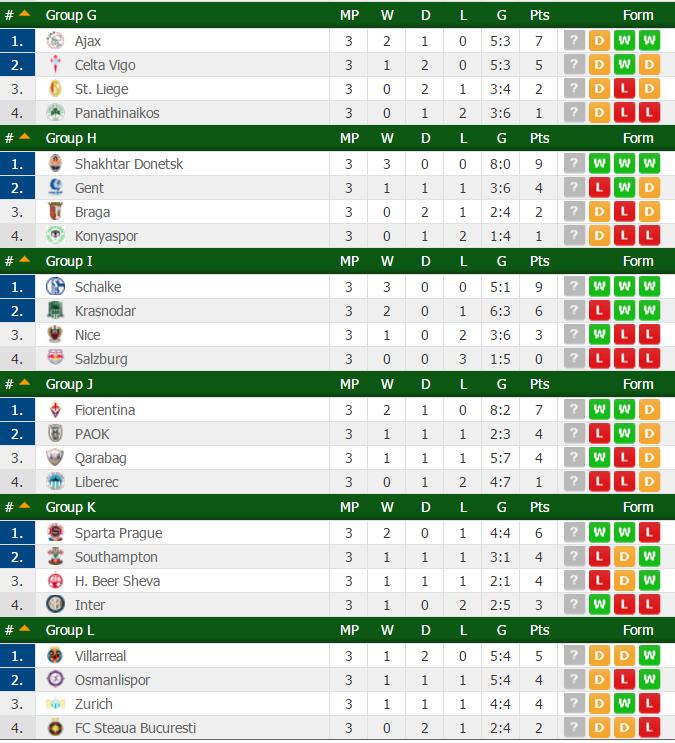 classifiche-europa-league