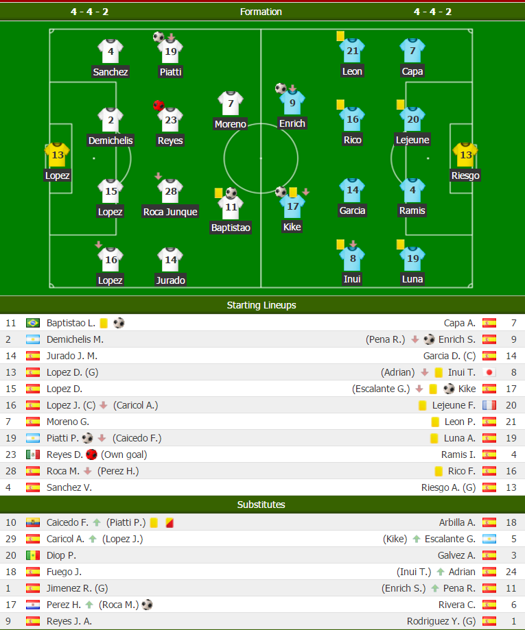 espanyol-eibar-3-3