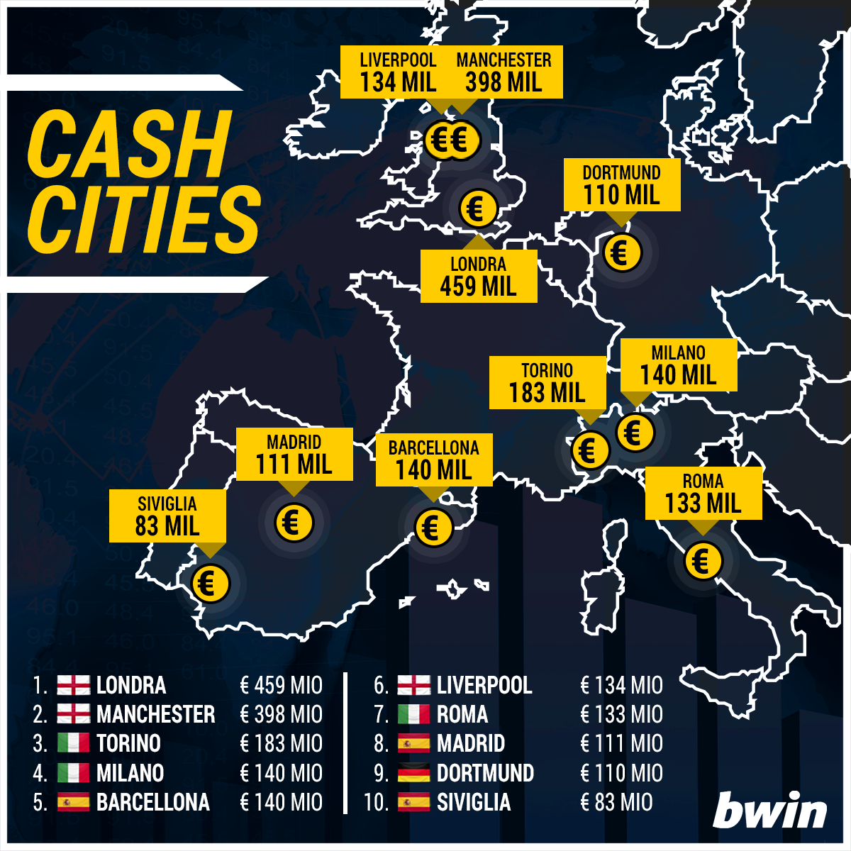 cash-cities
