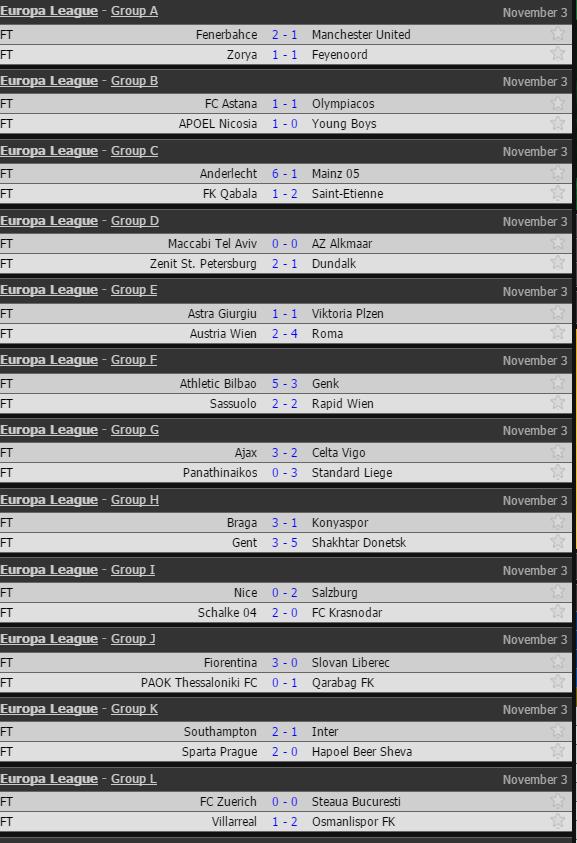 risultati-europa-league