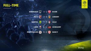 risultati-ligue-1