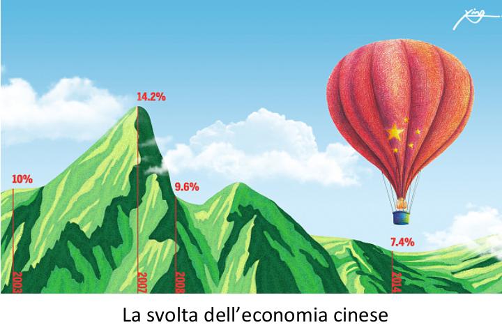 crescita PIL